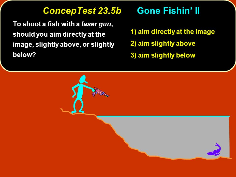 ConcepTest 23.5b Gone Fishin' II