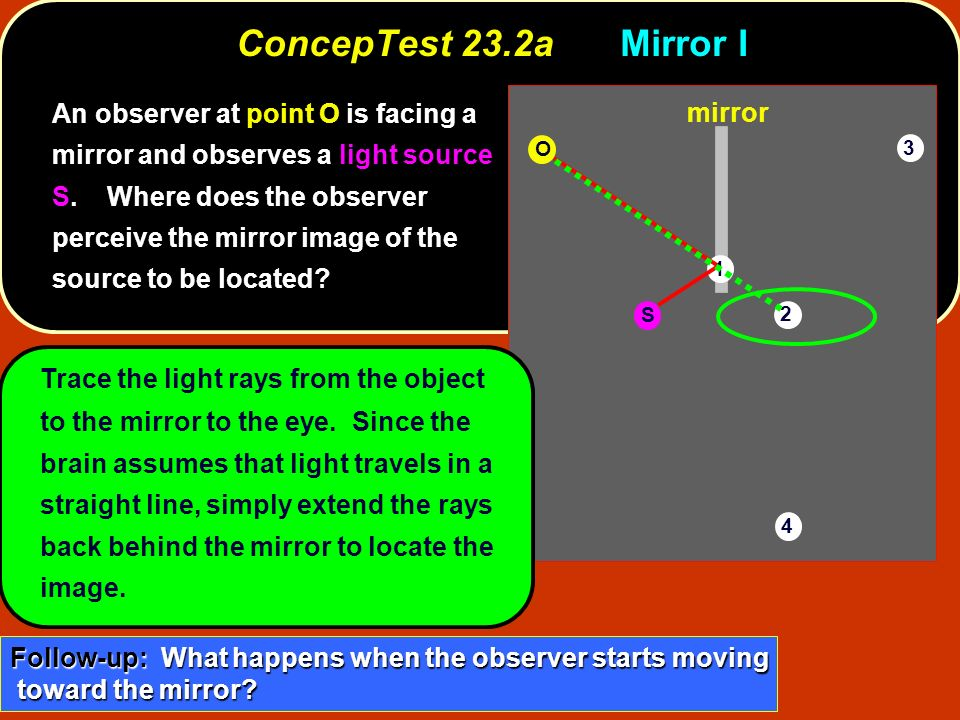 ConcepTest 23.2a Mirror I