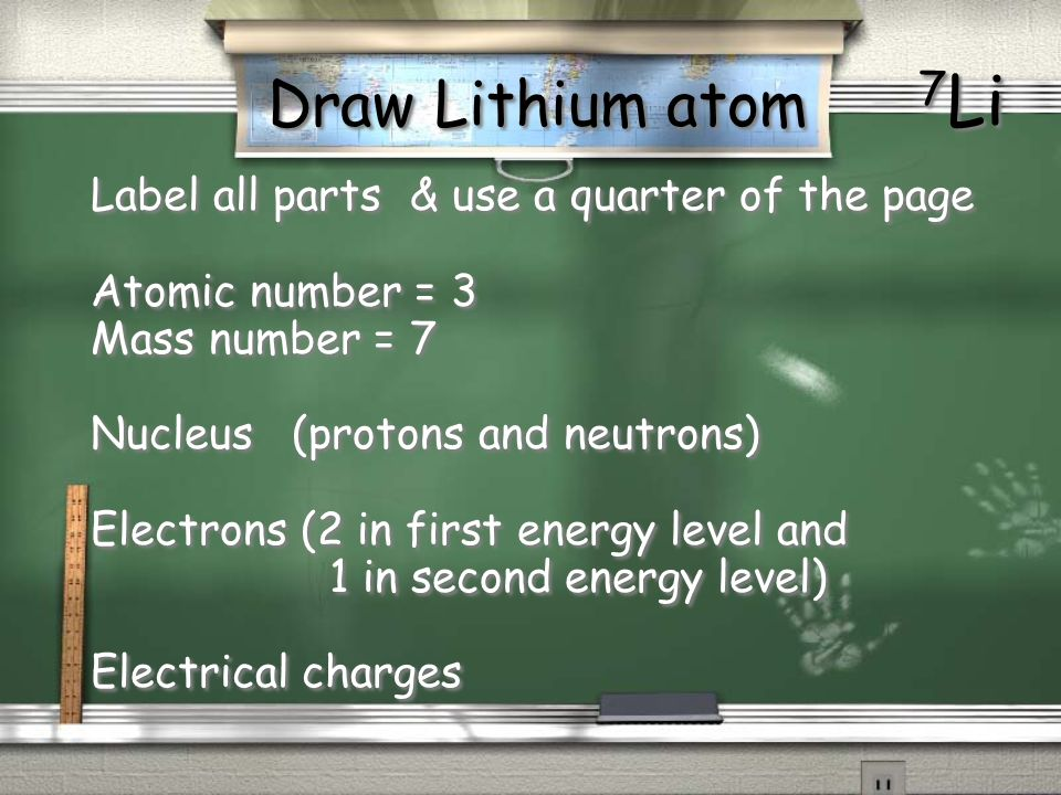 Draw Lithium atom 7Li Label all parts & use a quarter of the page