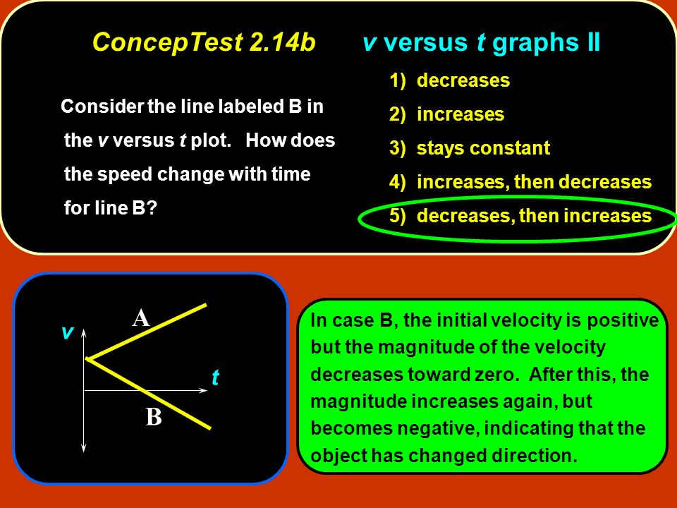 ConcepTest 2.14b v versus t graphs II