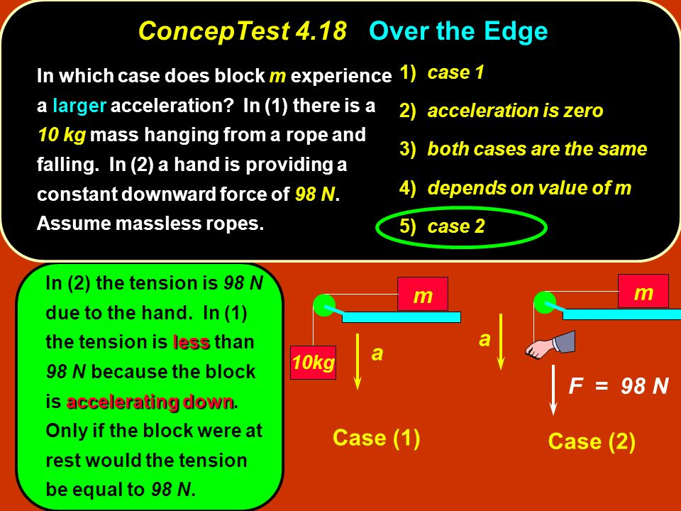 ConcepTest 4.18 Over the Edge