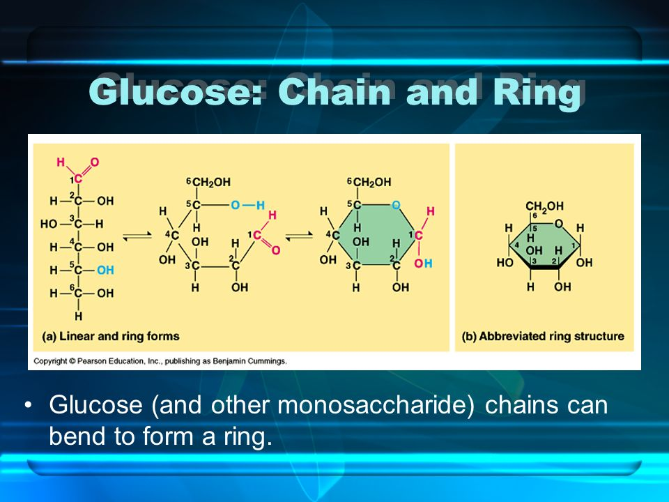 Glucose: Chain and Ring
