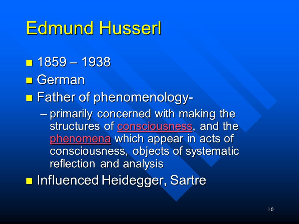 Edmund Husserl 1859 – 1938 German Father of phenomenology-
