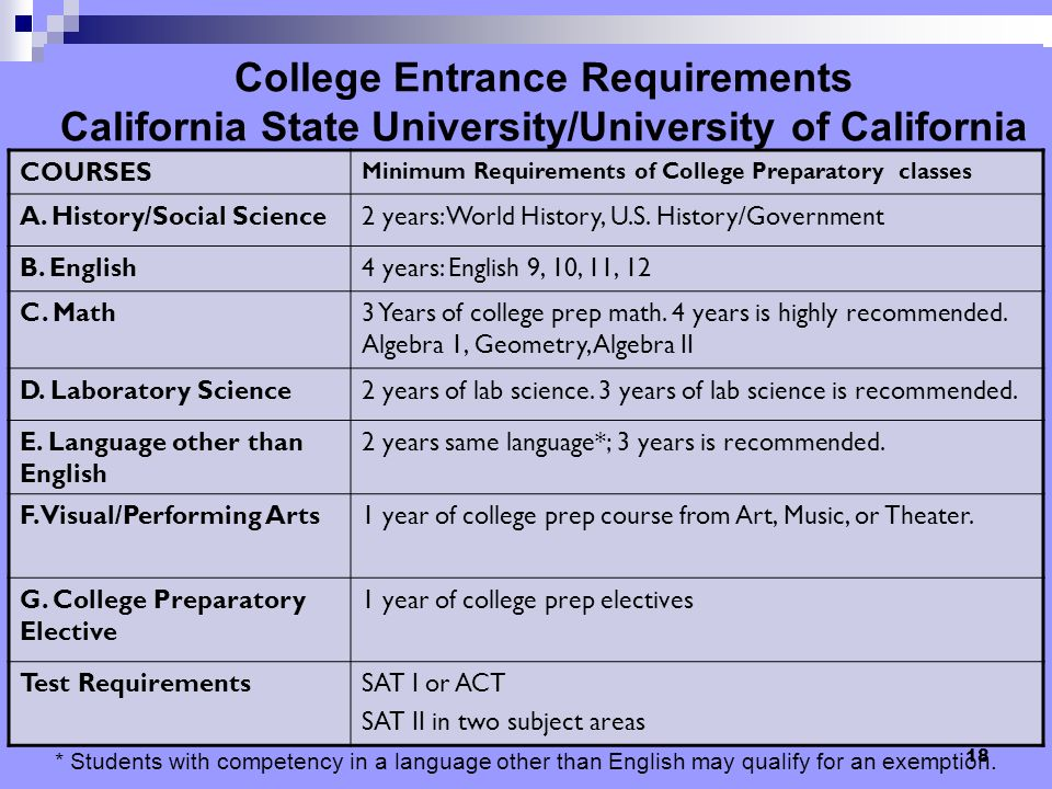 College Entrance Requirements California State University/University of California