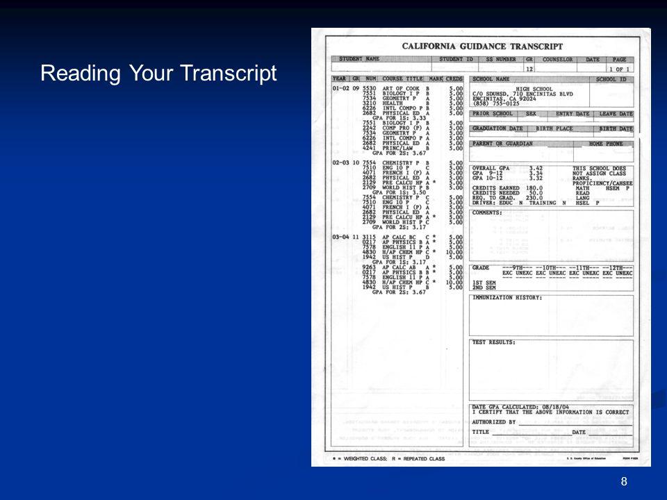 Reading Your Transcript