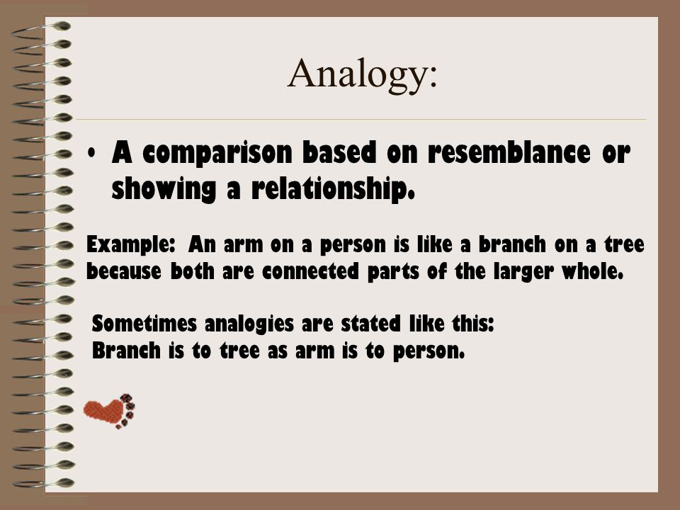 Analogy: A comparison based on resemblance or showing a relationship.