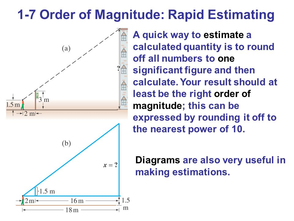 1-7 Order of Magnitude: Rapid Estimating