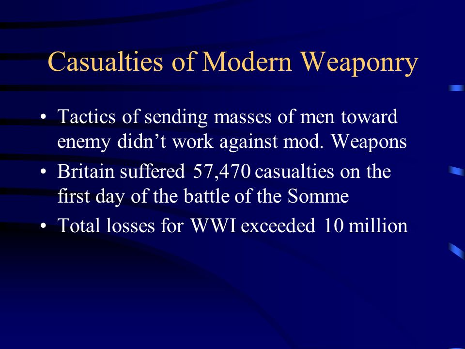 Casualties of Modern Weaponry