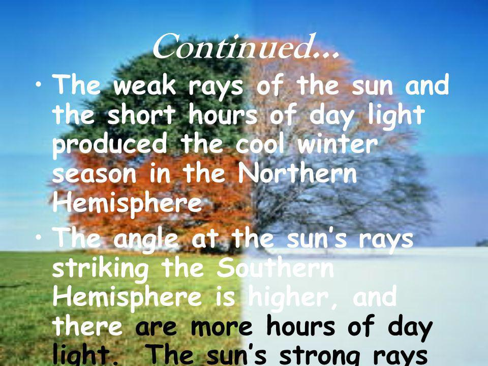 Continued… The weak rays of the sun and the short hours of day light produced the cool winter season in the Northern Hemisphere.