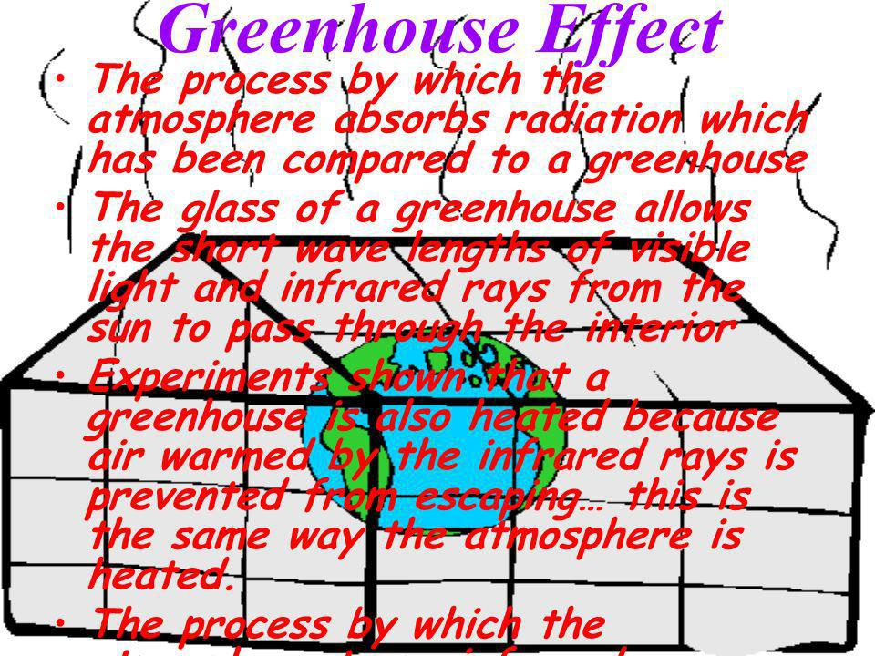 Greenhouse Effect The process by which the atmosphere absorbs radiation which has been compared to a greenhouse.