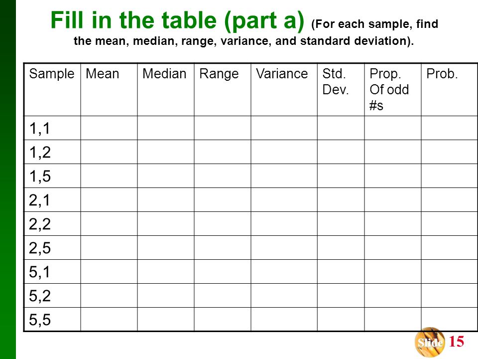 Fill in the table (part a) (For each sample, find the mean, median, range, variance, and standard deviation).