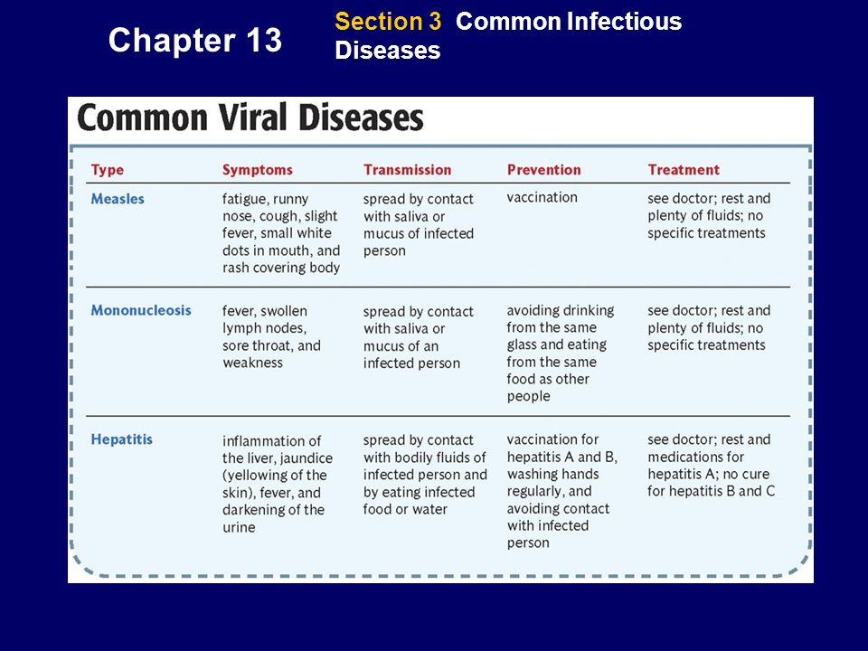 Chapter 13 Section 3 Common Infectious Diseases
