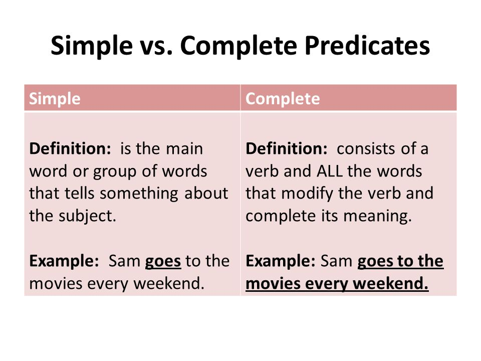 The basics of grammar mini unit ppt download for Versus definition