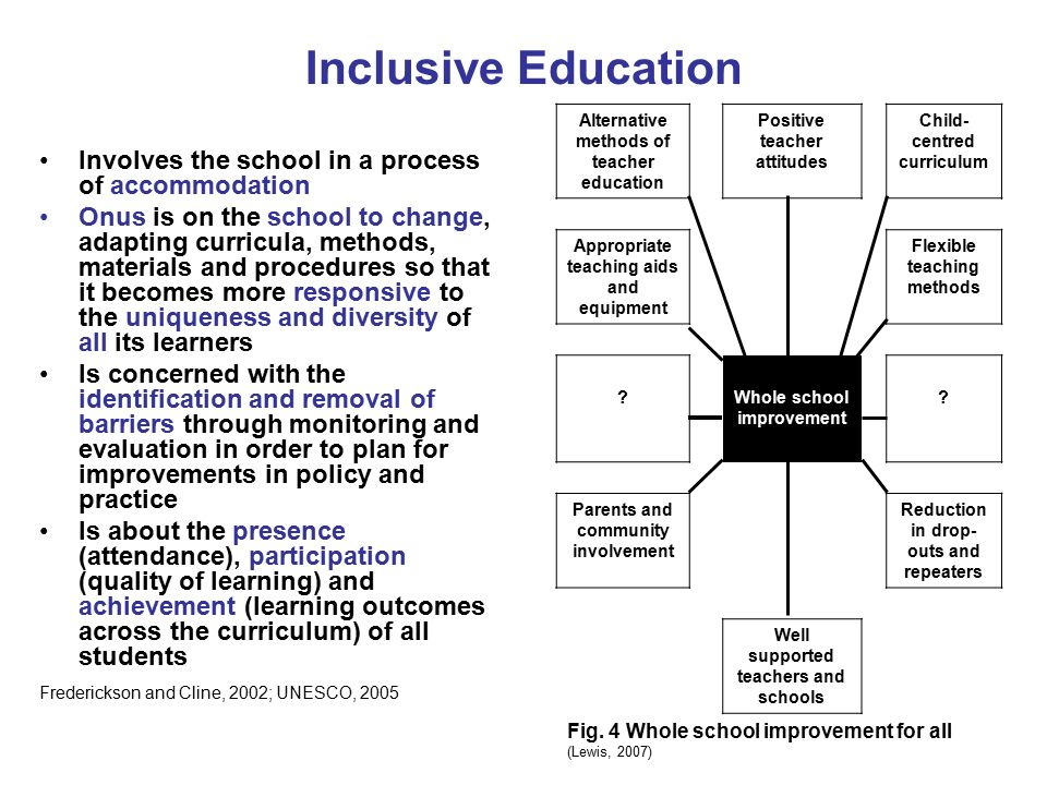 An introduction to the process of assimilation in schools