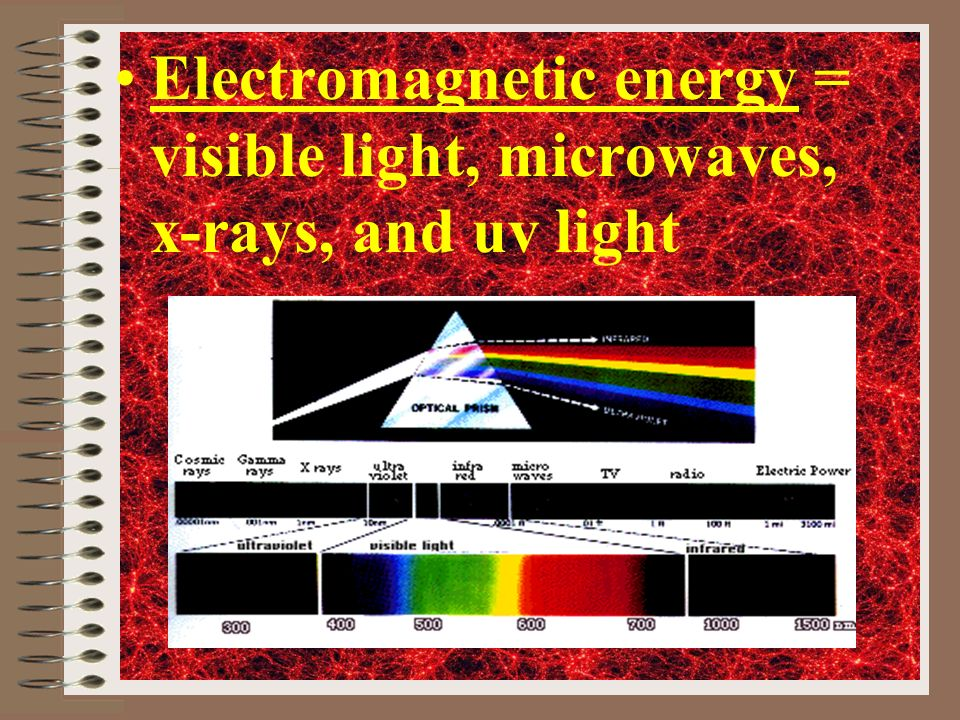 Electromagnetic energy = visible light, microwaves, x-rays, and uv light