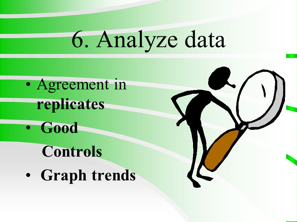 6. Analyze data Agreement in replicates Good Controls Graph trends