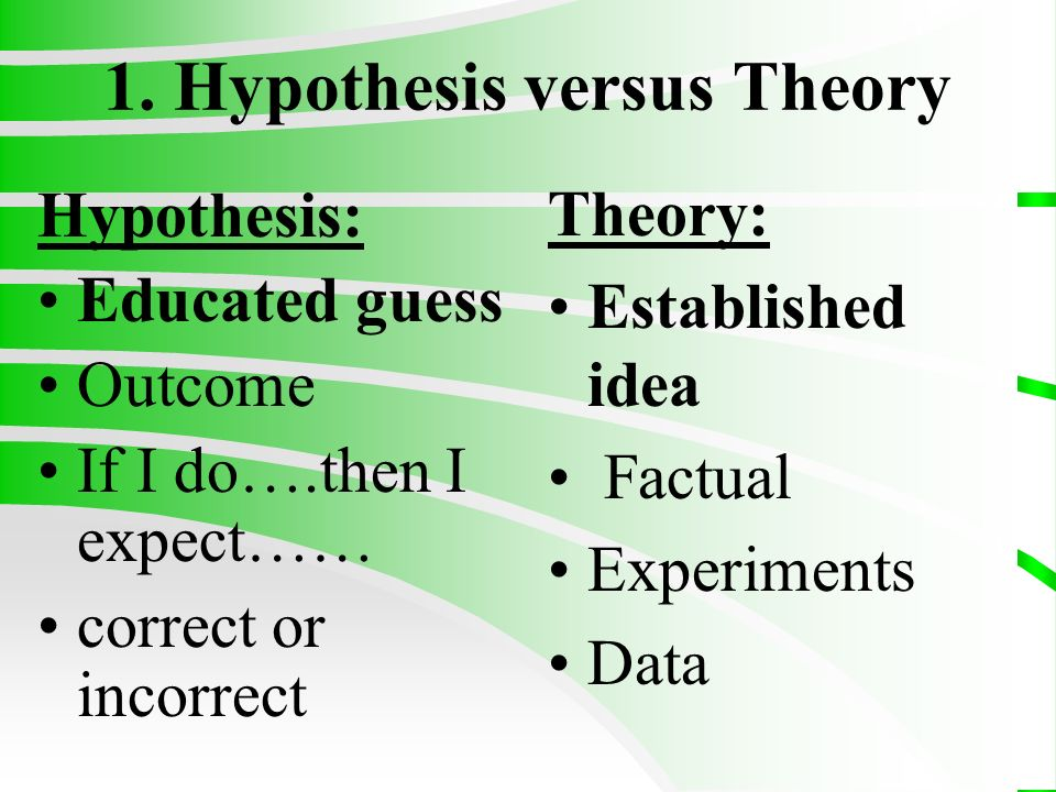 1. Hypothesis versus Theory