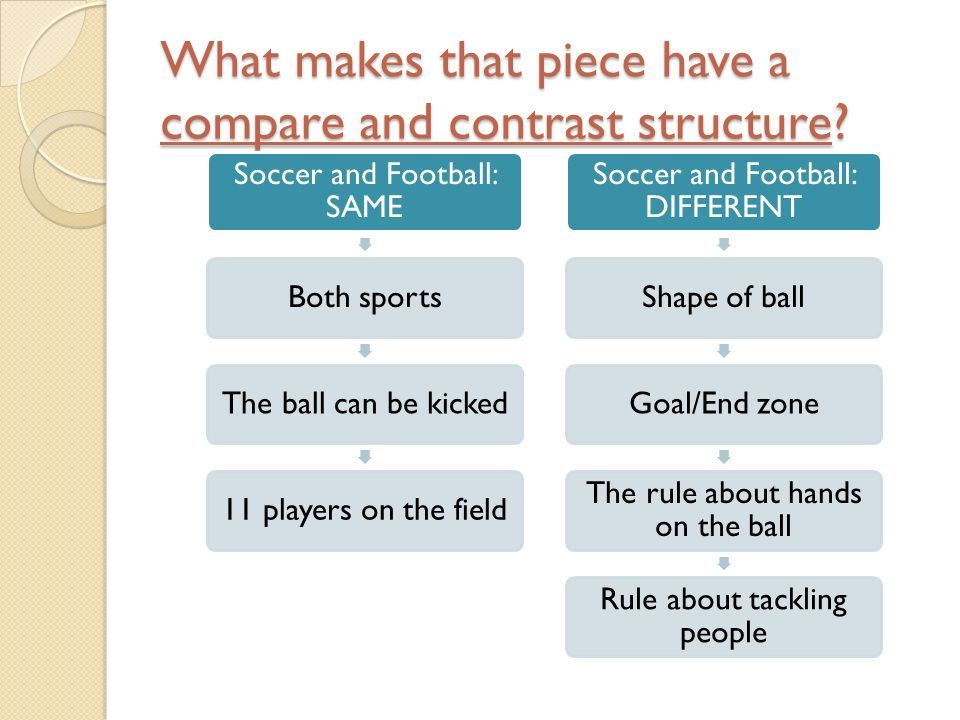 soccer vs football compare and contrast essay Free essay: football vs soccer athletes who play football share the same goal as athletes who play soccer: college football vs nfl compare/contrast essay.