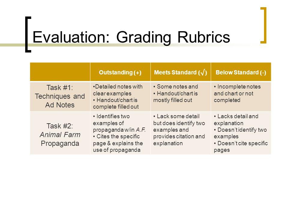 Evaluation: Grading Rubrics