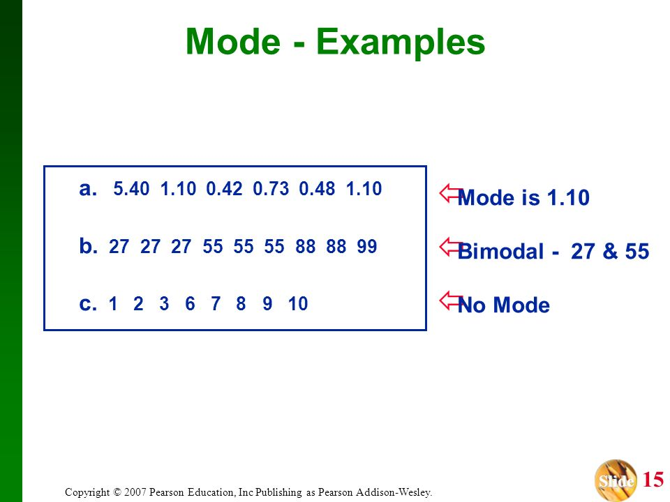 Mode - Examples a. 5.40 1.10 0.42 0.73 0.48 1.10 Mode is 1.10