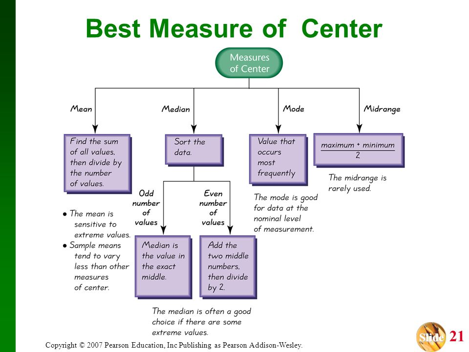 Best Measure of Center Copyright © 2007 Pearson Education, Inc Publishing as Pearson Addison-Wesley.