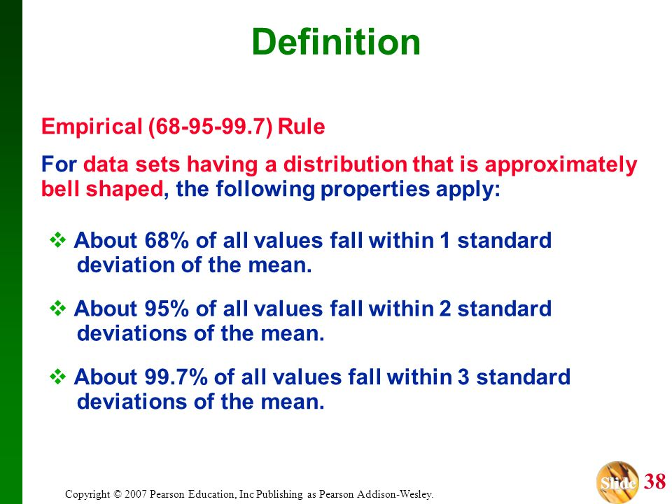 Definition Empirical (68-95-99.7) Rule