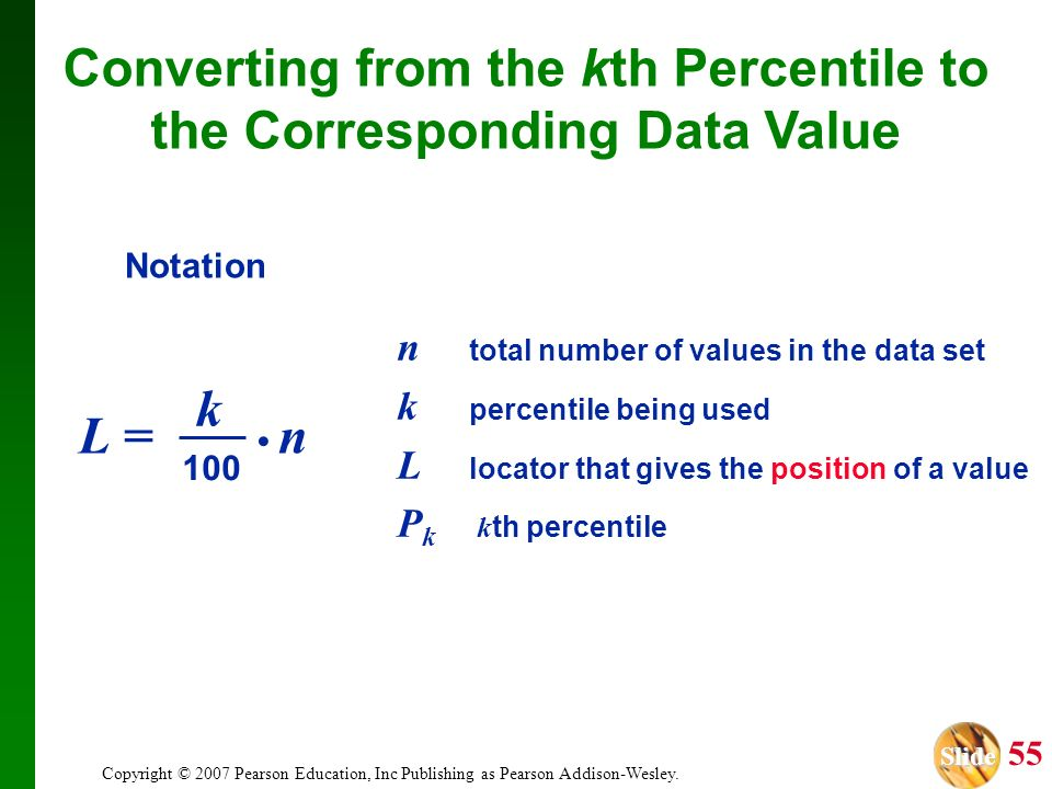 Converting from the kth Percentile to the Corresponding Data Value