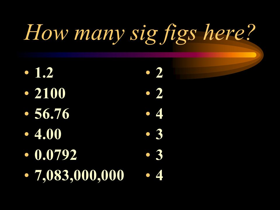 How many sig figs here 1.2 2100 56.76 4.00 0.0792 7,083,000,000 2 4 3