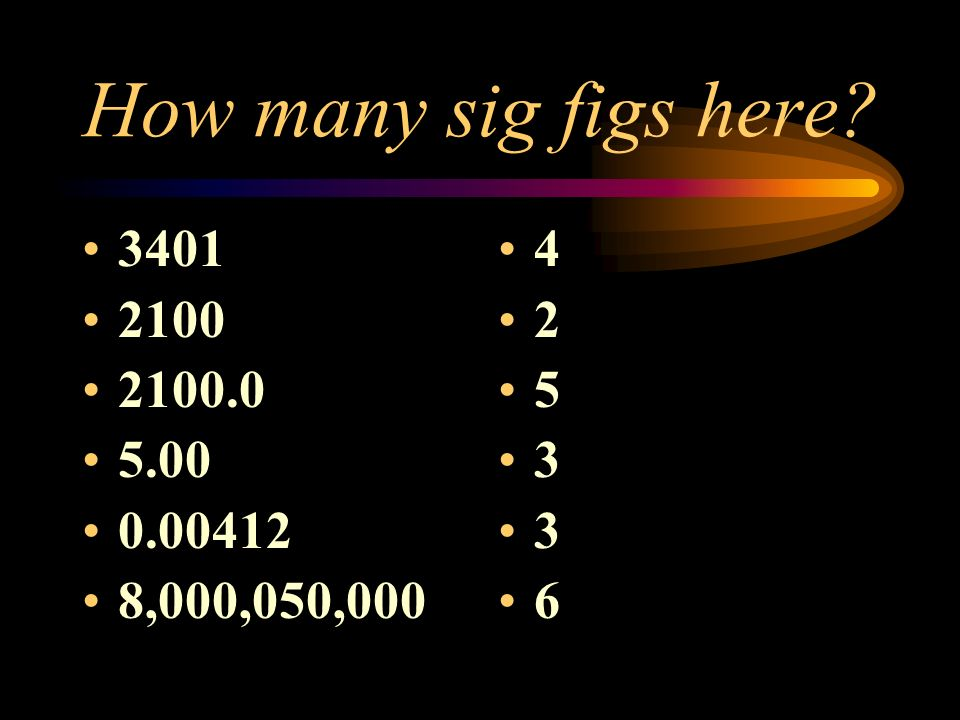 How many sig figs here 3401 2100 2100.0 5.00 0.00412 8,000,050,000 4 2 5 3 6