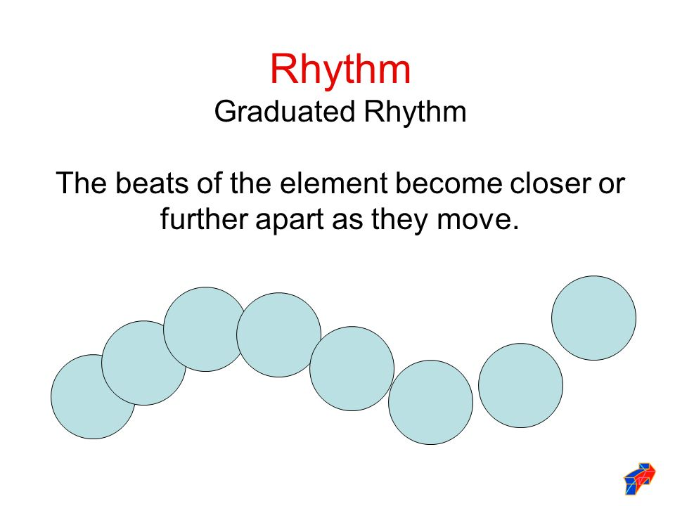 Rhythm Graduated Rhythm The beats of the element become closer or further apart as they move.