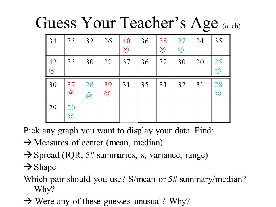 Guess Your Teacher's Age (ouch)