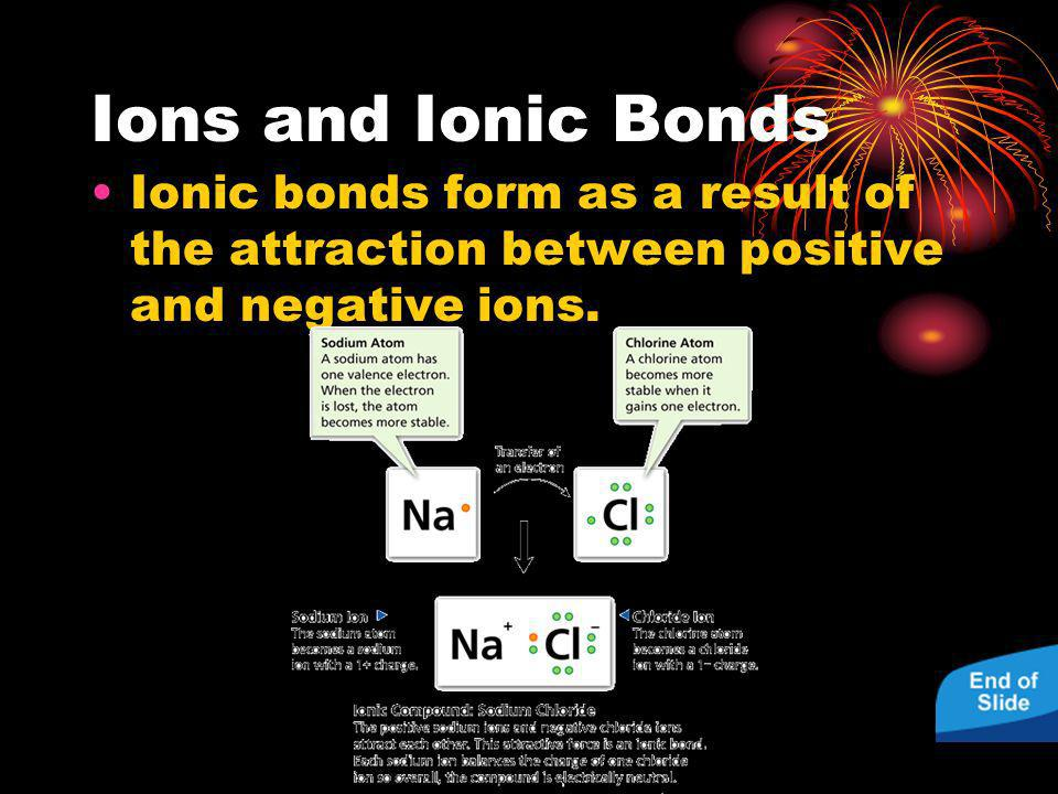 Ions and Ionic BondsIonic bonds form as a result of the attraction between positive and negative ions.
