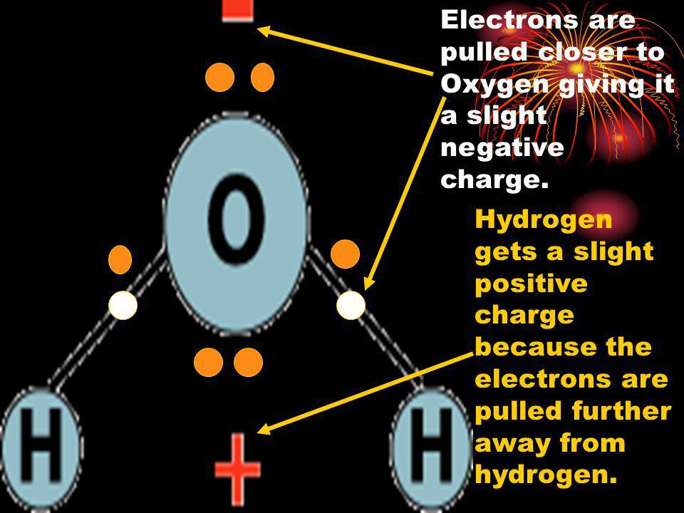 Electrons are pulled closer to Oxygen giving it a slight negative charge.