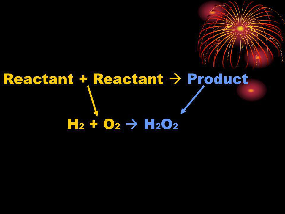 Reactant + Reactant  Product