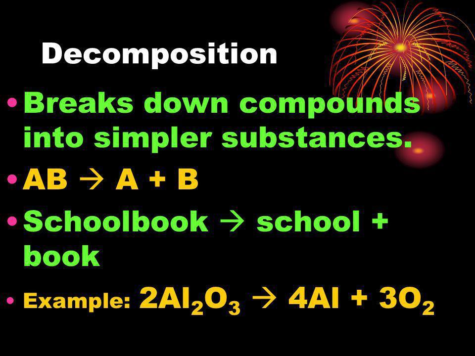 Breaks down compounds into simpler substances. AB  A + B