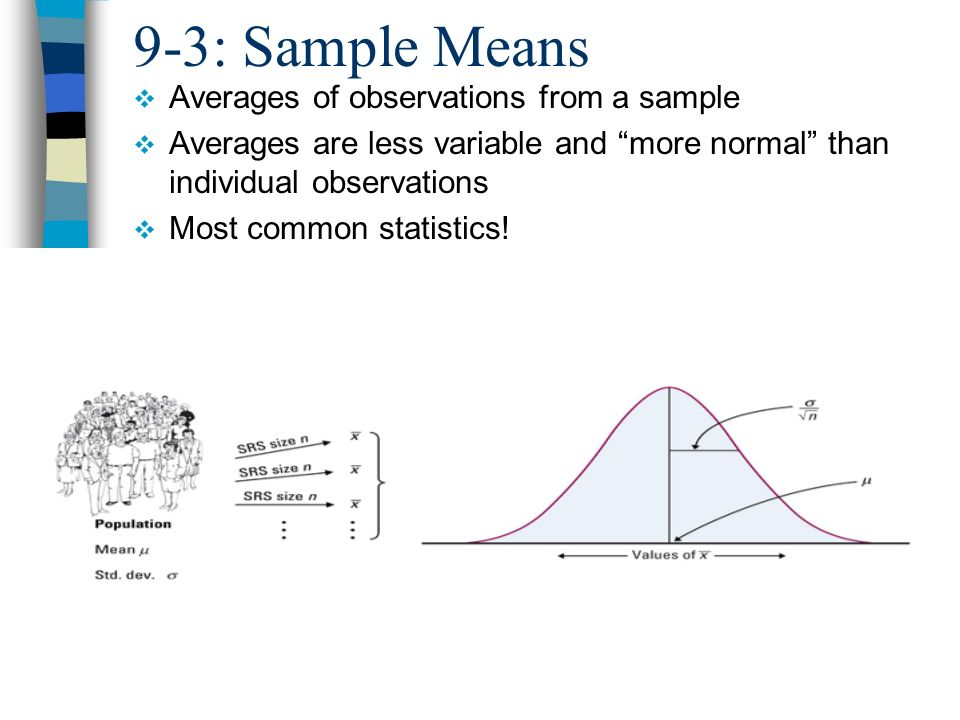 9-3: Sample Means Averages of observations from a sample