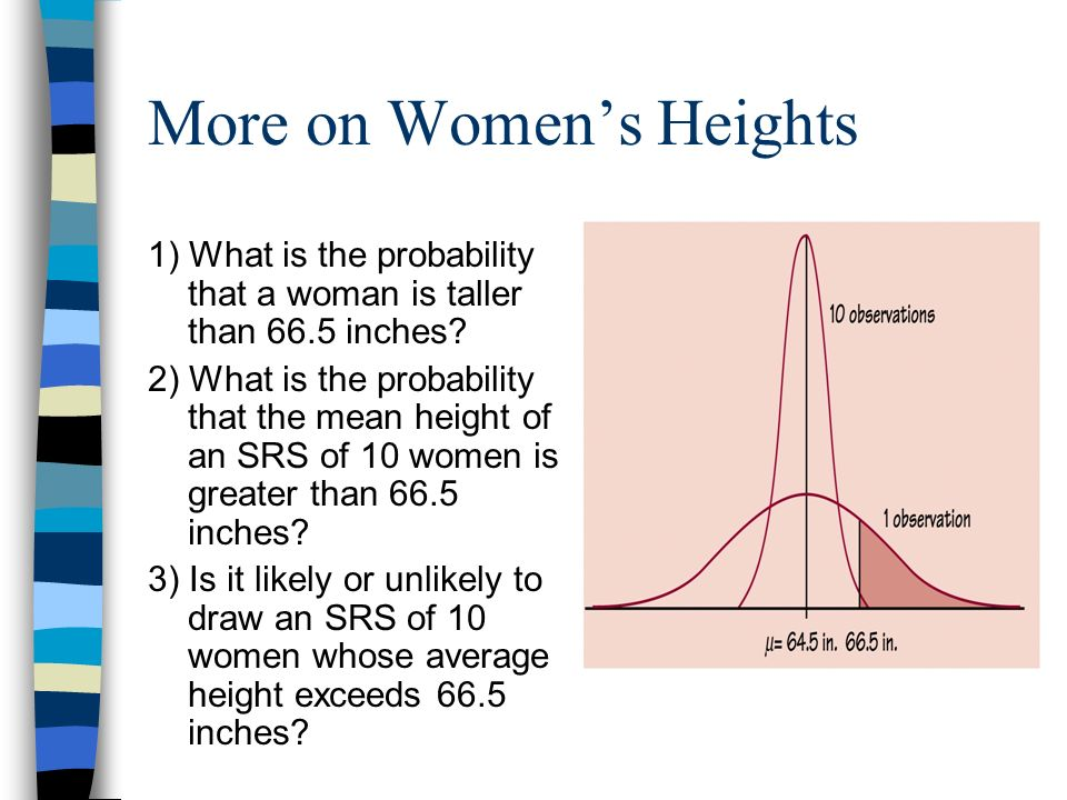 More on Women's Heights