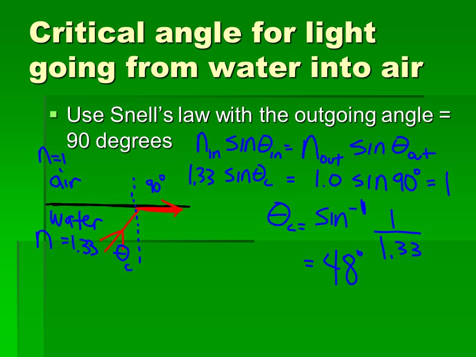 Critical angle for light going from water into air