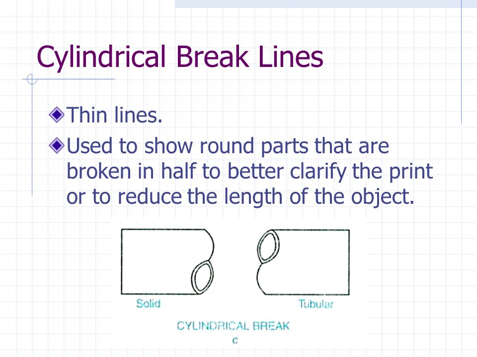Cylindrical Break Lines