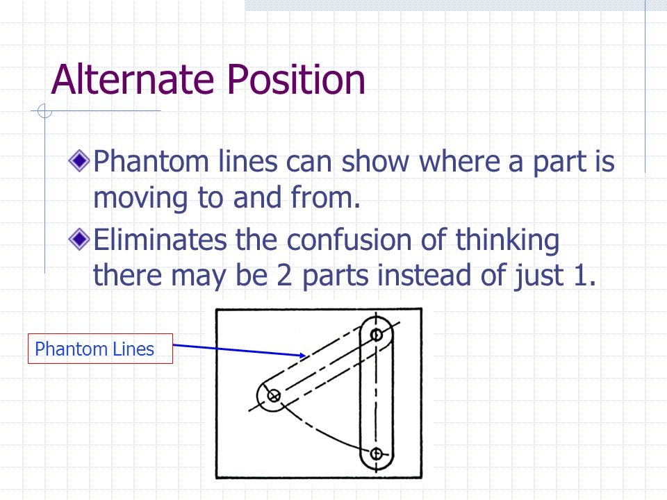 Alternate Position Phantom lines can show where a part is moving to and from.