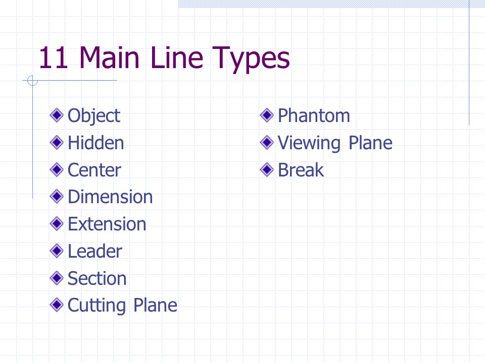 11 Main Line Types Object Hidden Center Dimension Extension Leader