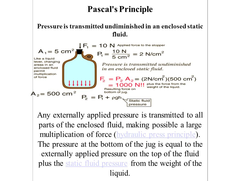 Pressure is transmitted undiminished in an enclosed static fluid.