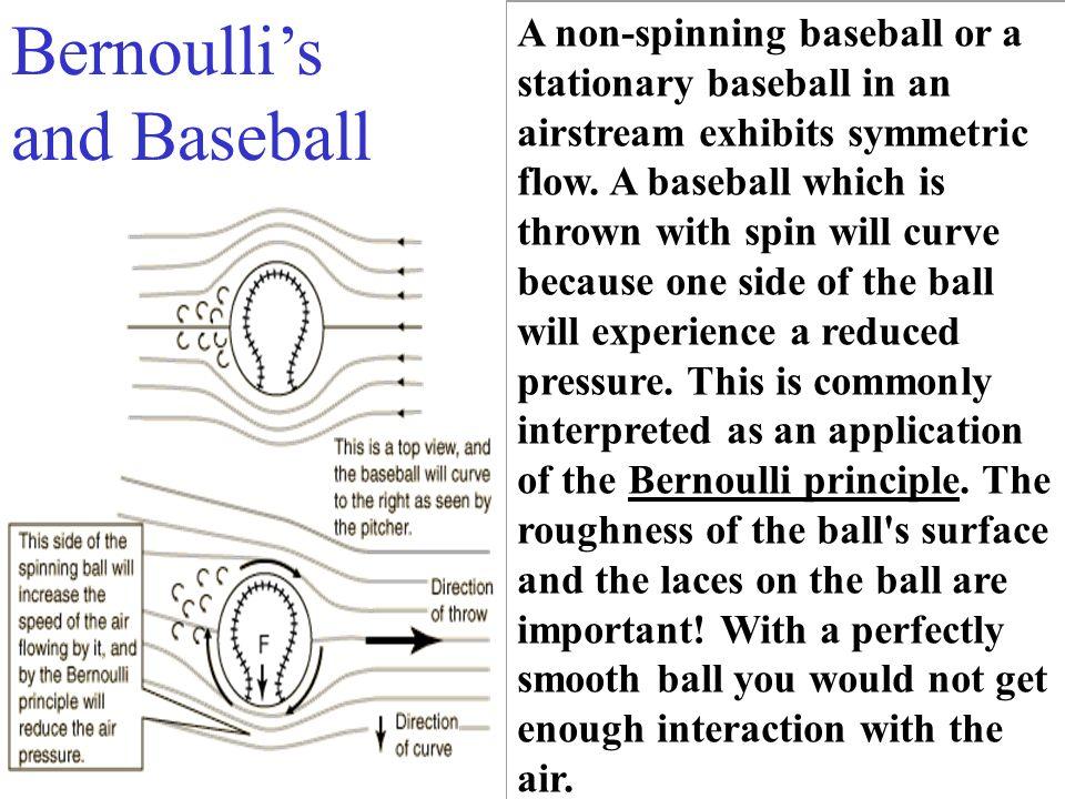 Bernoulli's and Baseball