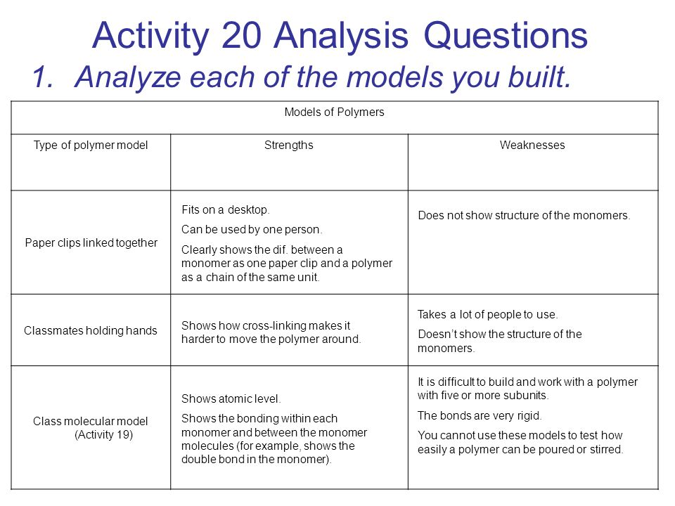 Activity 20 Analysis Questions