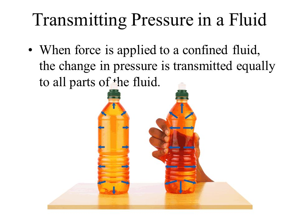 Transmitting Pressure in a Fluid