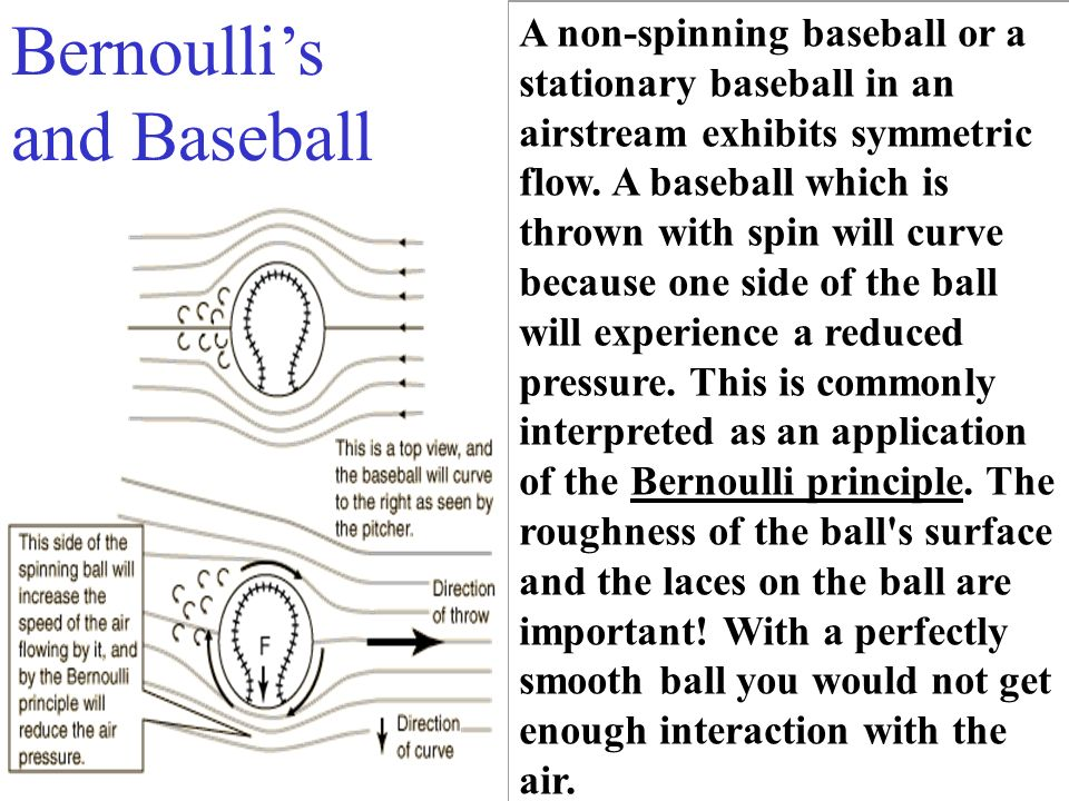 Bernoulli's and Baseball