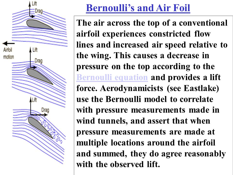 Bernoulli's and Air Foil