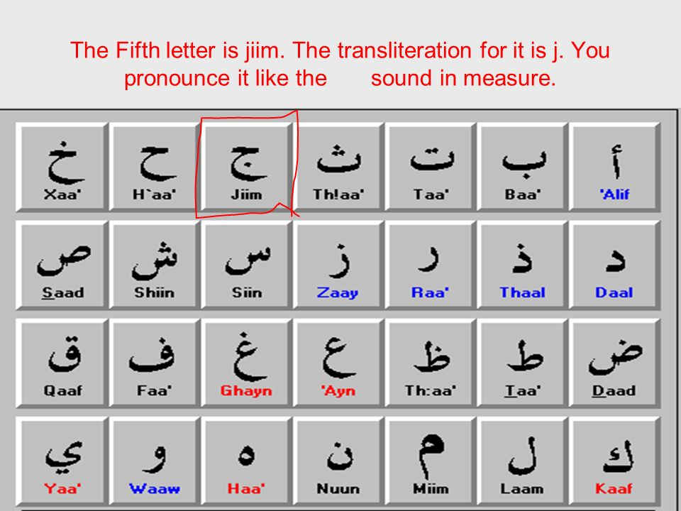 The Fifth letter is jiim. The transliteration for it is j