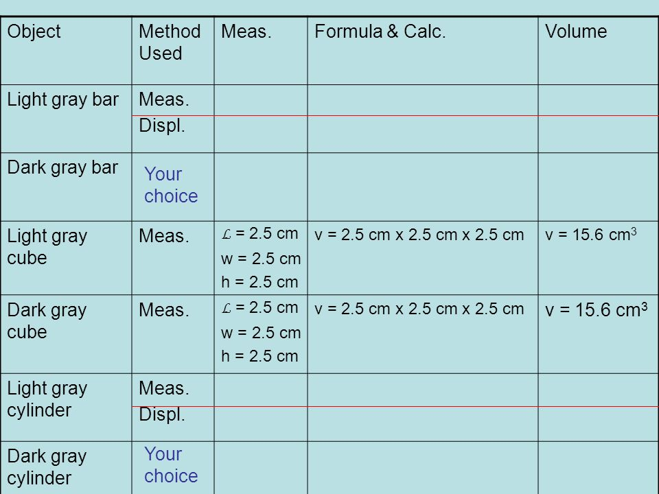 Object Method Used Meas. Formula & Calc. Volume Light gray bar Displ.