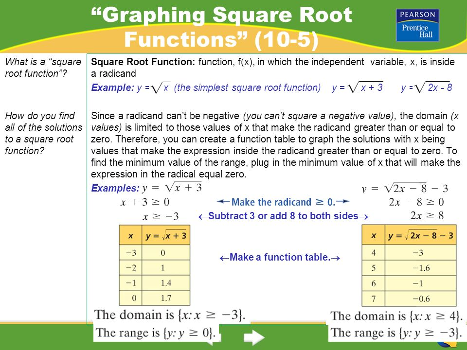 Lesson 105 WarmUp ppt download – Graphing Square Root Functions Worksheet